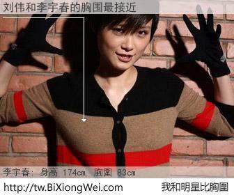 刘伟和明星比胸圍的結果