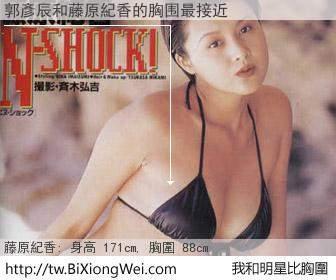 郭彥辰和明星比胸圍的結果