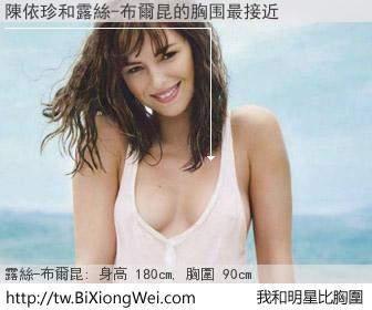 陳依珍和明星比胸圍的結果
